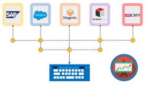 OutPerform IT Integration Services