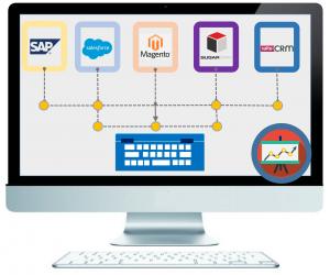 Application Integration Services OutPerform IT